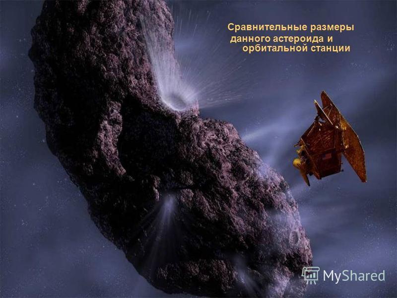 Сравнительные размеры данного астероида и орбитальной станции