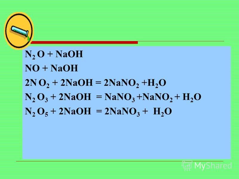 Разбирая старые бумаги в бабушкином чулане, школьники нашли старый конспект по химии, испорченный огнём. Сохранилось только следующее: N 2 O + NaOH NO + NaOH 2N O 2 + 2NaOH = N 2 O 3 + 2NaOH = N 2 O 5 + 2NaOH = Восстановите записи на обгорелых страни