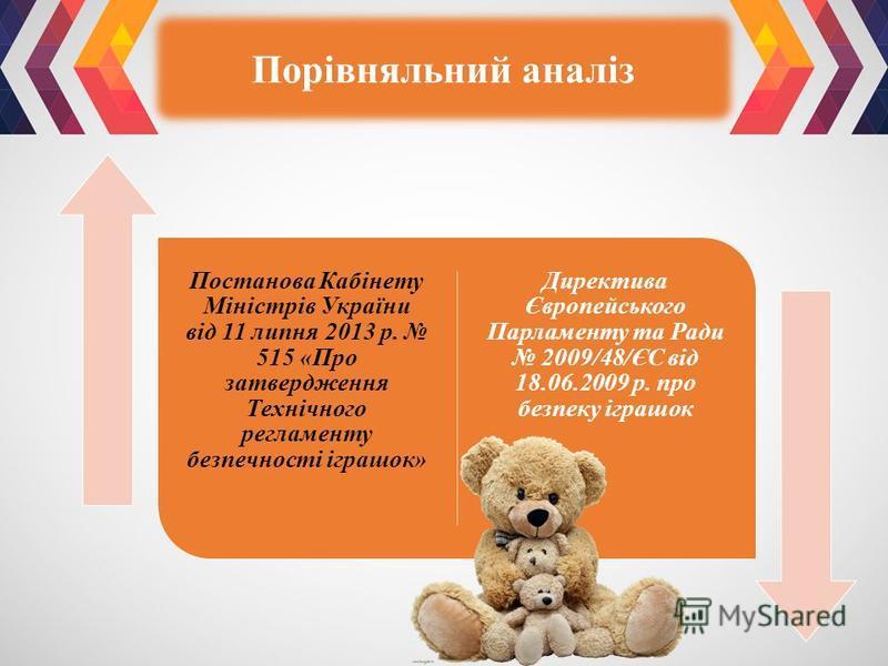 Порівняльний аналіз Постанова Кабінету Міністрів України від 11 липня 2013 р. 515 «Про затвердження Технічного регламенту безпечності іграшок» Директива Європейського Парламенту та Ради 2009/48/ЄС від 18.06.2009 р. про безпеку іграшок
