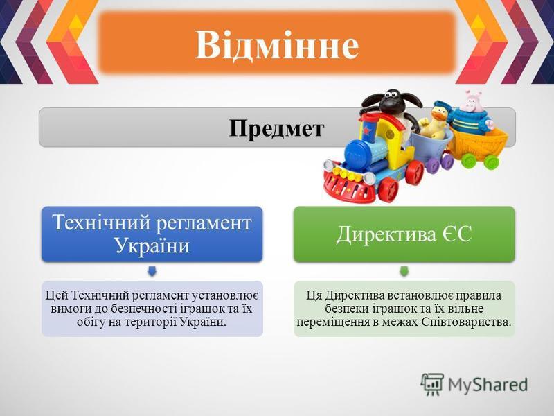 Відмінне Предмет Технічний регламент України Цей Технічний регламент установлює вимоги до безпечності іграшок та їх обігу на території України. Директива ЄС Ця Директива встановлює правила безпеки іграшок та їх вільне переміщення в межах Співтоварист