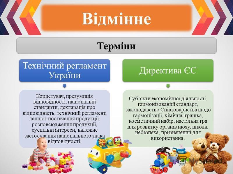 Відмінне Терміни Технічний регламент України Користувач, презумпція відповідності, національні стандарти, декларація про відповідність, технічний регламент, ланцюг постачання продукції, розповсюдження продукції, суспільні інтереси, належне застосуван