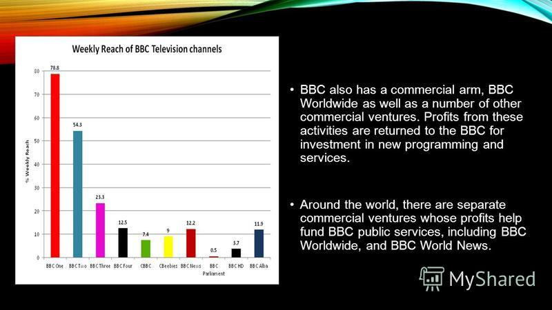 BBC also has a commercial arm, BBC Worldwide as well as a number of other commercial ventures. Profits from these activities are returned to the BBC for investment in new programming and services. Around the world, there are separate commercial ventu