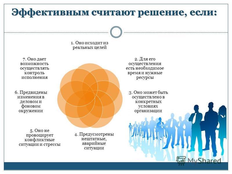 Эффективным считают решение, если: Эффективным считают решение, если: 1. Оно исходит из реальных целей 2. Для его осуществления есть необходимое время и нужные ресурсы 3. Оно может быть осуществлено в конкретных условиях организации 4. Предусмотрены