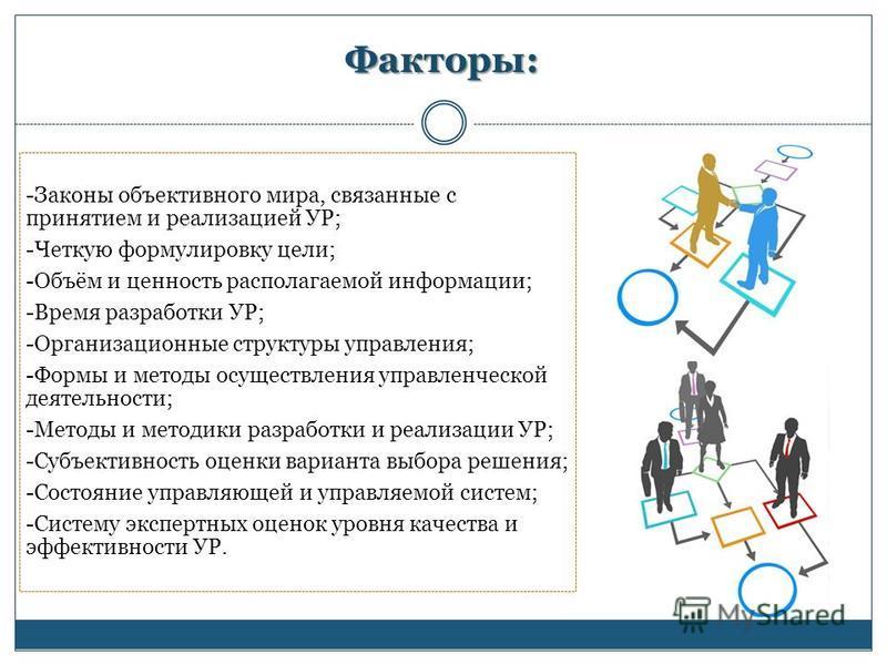 Факторы: -Законы объективного мира, связанные с принятием и реализацией УР; -Четкую формулировку цели; -Объём и ценность располагаемой информации; -Время разработки УР; -Организационные структуры управления; -Формы и методы осуществления управленческ