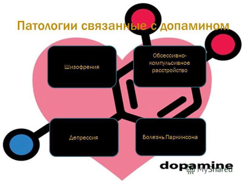 Патологии связанные с допамином Обсессивно- компульсивное расстройство Шизофрения Депрессия Болезнь Паркинсона