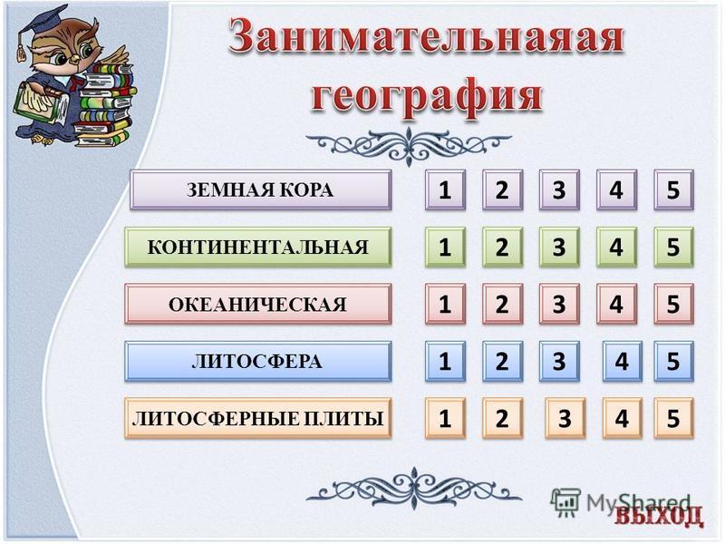 1 1 2 2 3 3 4 4 5 5 1 1 2 2 3 3 4 4 5 5 1 1 2 2 3 3 4 4 5 5 1 1 2 2 3 3 4 4 5 5 1 1 2 2 3 3 4 4 5 5 ЗЕМНАЯ КОРА ЛИТОСФЕРНЫЕ ПЛИТЫ ЛИТОСФЕРА КОНТИНЕНТАЛЬНАЯ ОКЕАНИЧЕСКАЯ
