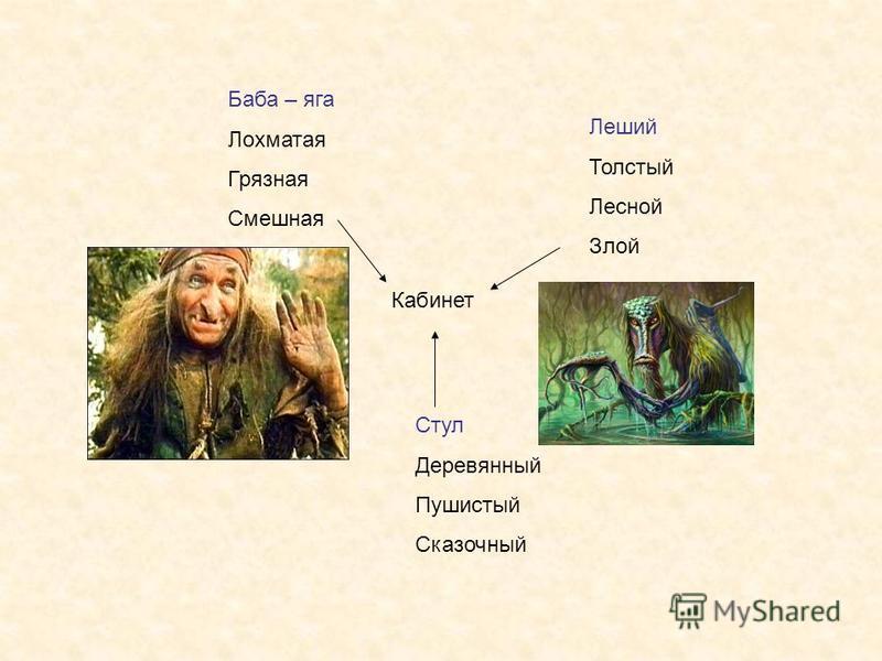 Кабинет Баба – яга Лохматая Грязная Смешная Леший Толстый Лесной Злой Стул Деревянный Пушистый Сказочный