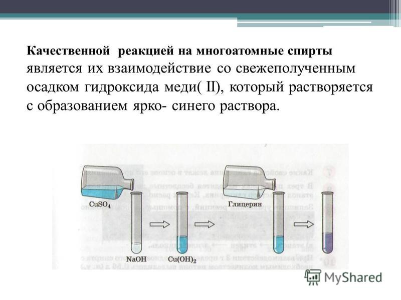 Качественной реакцией на многоатомные спирты является их взаимодействие со свежеполученным осадком гидроксида меди( II), который растворяется с образованием ярко- синего раствора.