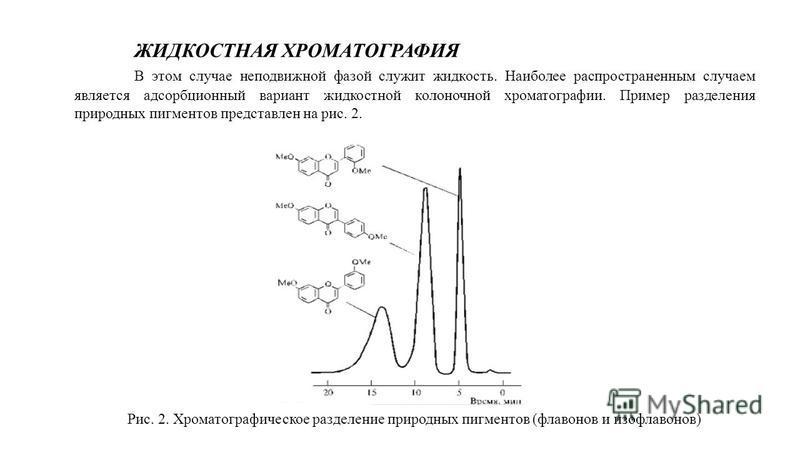 ЖИДКОСТНАЯ ХРОМАТОГРАФИЯ В этом случае неподвижной фазой служит жидкость. Наиболее распространенным случаем является адсорбционный вариант жидкостной колоночной хроматографии. Пример разделения природных пигментов представлен на рис. 2. Рис. 2. Хрома