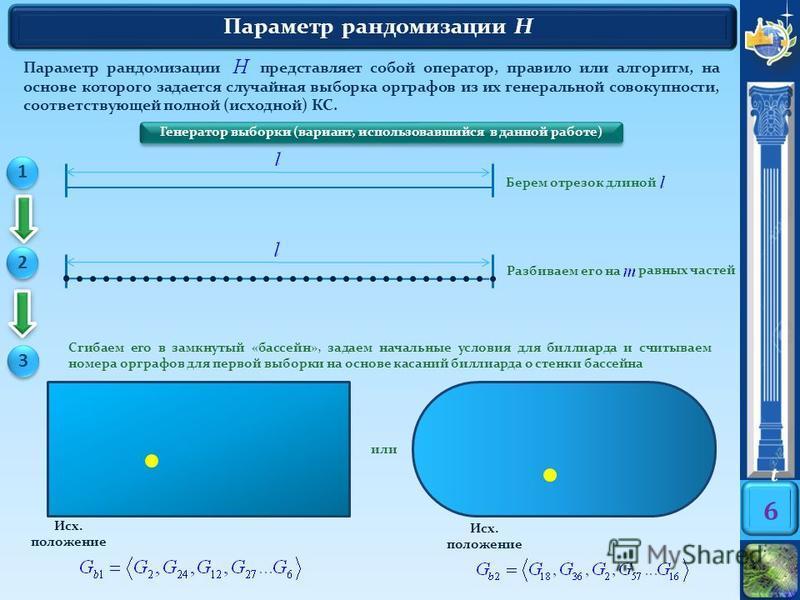Параметр рандомизации H 6 Параметр рандомизации представляет собой оператор, правило или алгоритм, на основе которого задается случайная выборка орграфов из их генеральной совокупности, соответствующей полной (исходной) КС. Генератор выборки (вариант