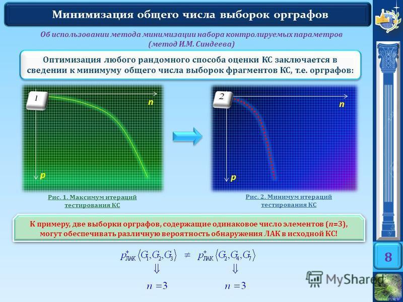 Минимизация общего числа выборок орграфов 8 Об использовании метода минимизации набора контролируемых параметров (метод И.М. Синдеева) p n p n Оптимизация любого рандомного способа оценки КС заключается в сведении к минимуму общего числа выборок фраг