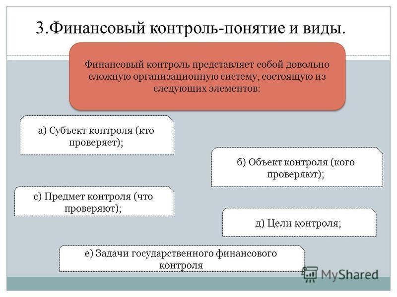 3. Финансовый контроль-понятие и виды. Финансовый контроль представляет собой довольно сложную организационную систему, состоящую из следующих элементов: a) Субъект контроля (кто проверяет); б) Объект контроля (кого проверяют); c) Предмет контроля (ч