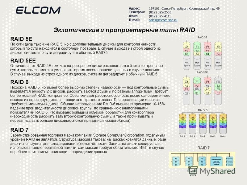 Экзотические и проприетарные типы RAID RAID 5E По сути дела такой же RAID 5, но с дополнительным диском для контроля четности, который по сути находится в состоянии hot-spare. В случае выхода из строя одного из дисков, система по сути деградирует в о