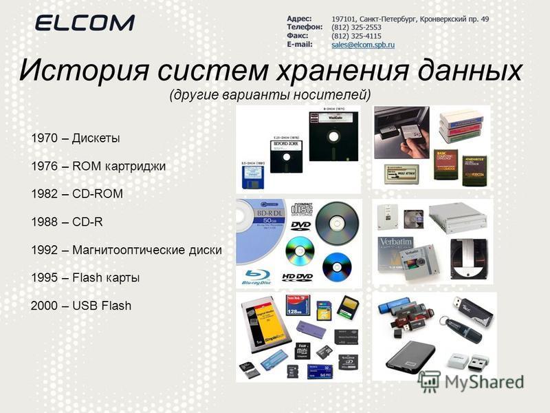 История систем хранения данных (другие варианты носителей) 1970 – Дискеты 1976 – ROM картриджи 1982 – CD-ROM 1988 – CD-R 1992 – Магнитооптические диски 1995 – Flash карты 2000 – USB Flash
