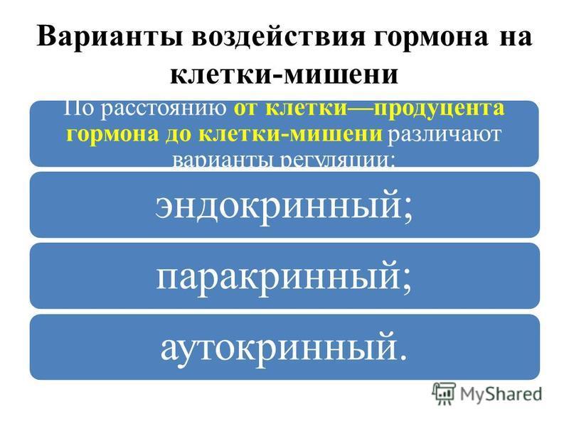 Варианты воздействия гормона на клетки-мишени По расстоянию от клетки продуцента гормона до клетки-мишени различают варианты регуляции: эндокринный;паракринный;аутокринный.