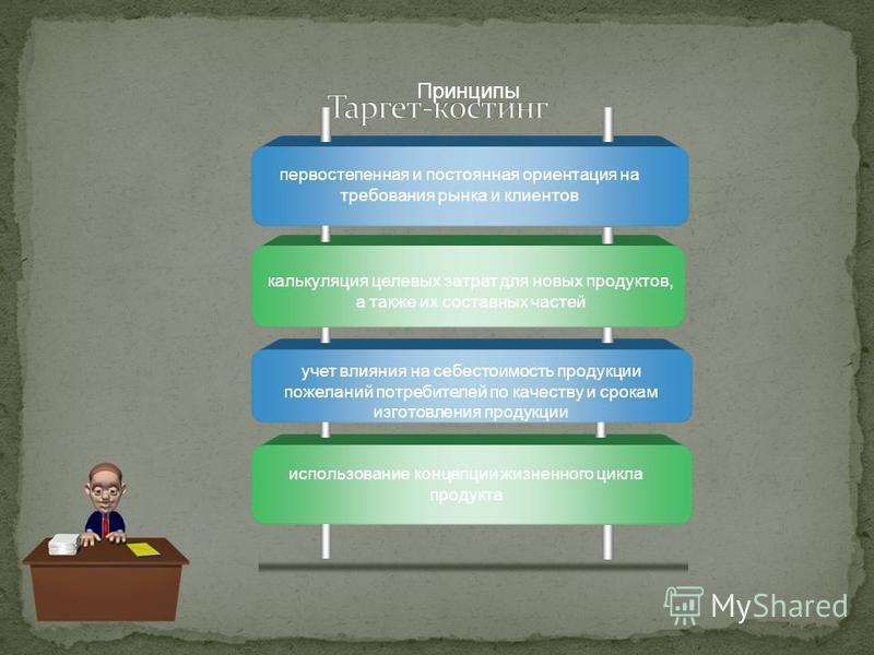 Click to add Title Принципы первостепенная и постоянная ориентация на требования рынка и клиентов калькуляция целевых затрат для новых продуктов, а также их составных частей учет влияния на себестоимость продукции пожеланий потребителей по качеству и