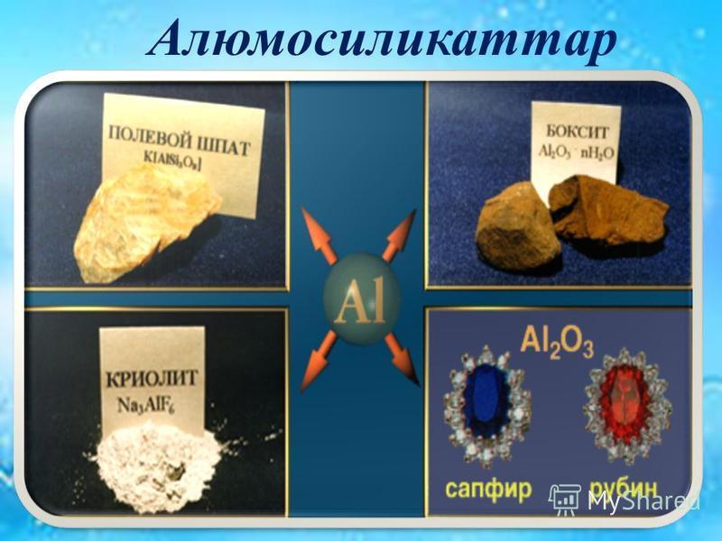 Алюмосиликатар