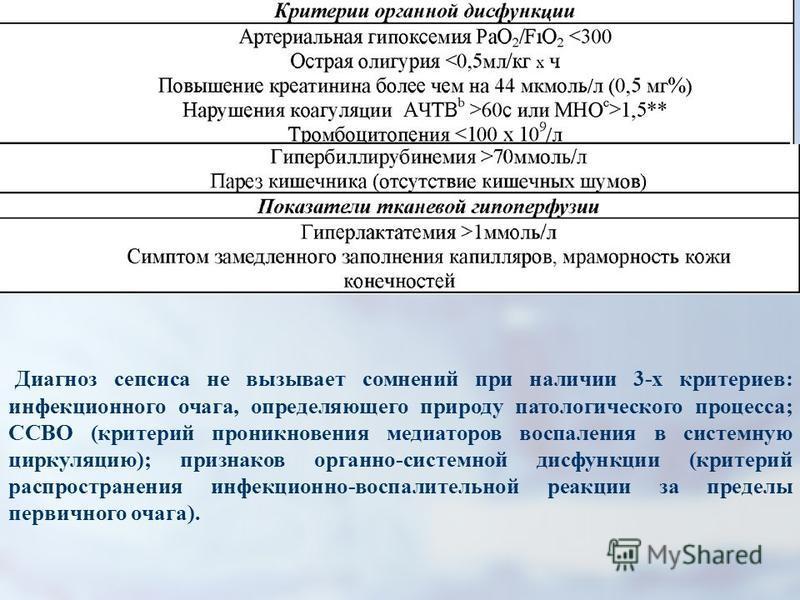 Диагноз сепсиса не вызывает сомнений при наличии 3-х критериев: инфекционного очага, определяющего природу патологического процесса; ССВО (критерий проникновения медиаторов воспаления в системную циркуляцию); признаков органно-системной дисфункции (к