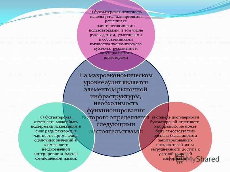 На макроэкономическом уровне аудит является элементом рыночной инфраструктуры, необходимость функционирования которого определяется следующими обстоятельствами: а) бухгалтерская отчетность используется для принятия решений ее заинтересованными пользо