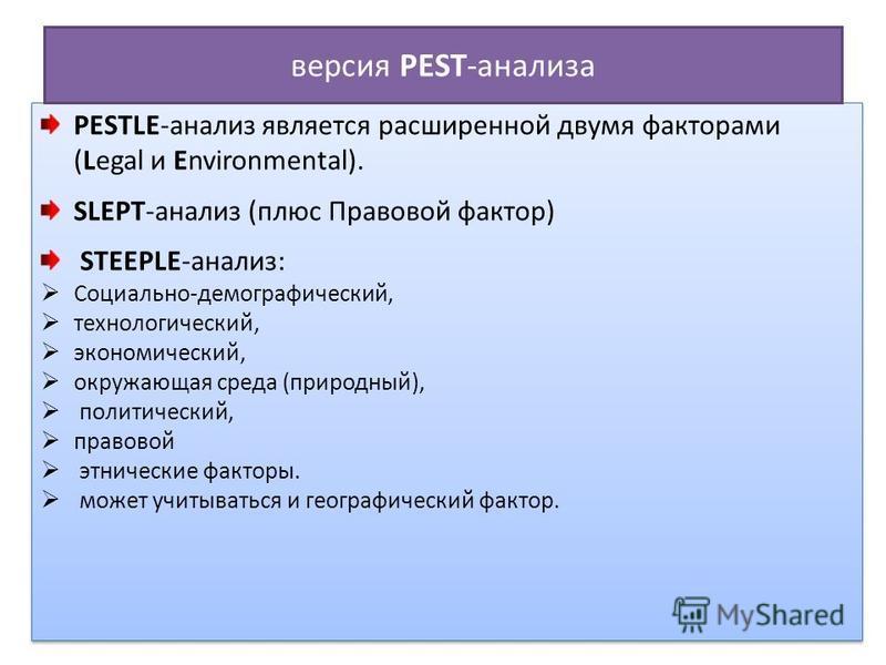 PESTLE-анализ является расширенной двумя факторами (Legal и Environmental). SLEPT-анализ (плюс Правовой фактор) STEEPLE-анализ: Социально-демографический, технологический, экономический, окружающая среда (природный), политический, правовой этнические