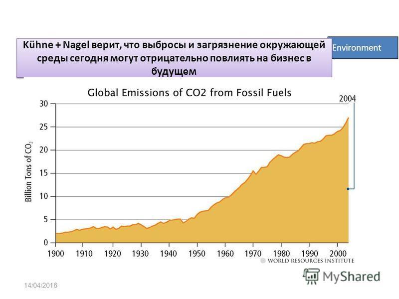 14/04/2016 Kühne + Nagel верит, что выбросы и загрязнение окружающей среды сегодня могут отрицательно повлиять на бизнес в будущем Environment