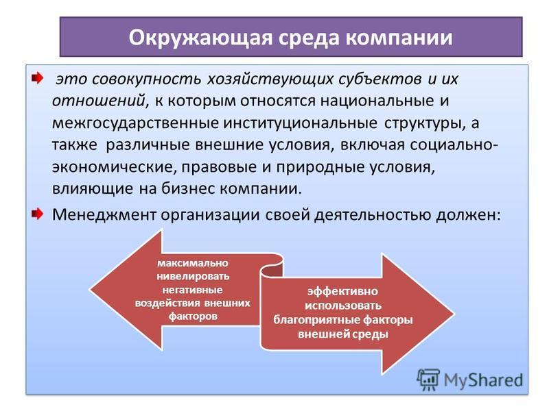 Окружающая среда компании это совокупность хозяйствующих субъектов и их отношений, к которым относятся национальные и межгосударственные институциональные структуры, а также различные внешние условия, включая социально- экономические, правовые и прир