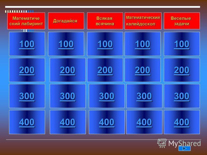 Правила игры: В игре принимают участие 2 команды В игре принимают участие 2 команды (учащиеся 7-х классов). Задача каждой команды набрать как можно большее количество баллов. Для этого необходимо правильно ответить на вопросы в игре и не только прави