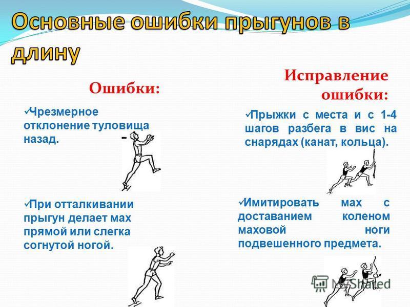 Ошибки: Исправление ошибки: Чрезмерное отклонение туловища назад. Прыжки с места и с 1-4 шагов разбега в вис на снарядах (канат, кольца). При отталкивании прыгун делает мах прямой или слегка согнутой ногой. Имитировать мах с доставанием коленом махов