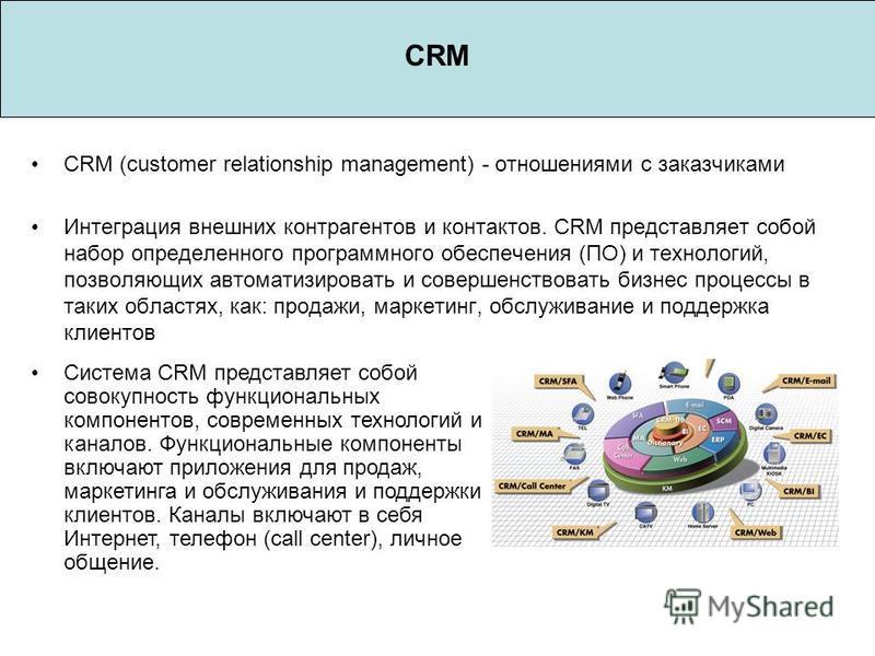 CRM CRM (customer relationship management) - отношениями с заказчиками Интеграция внешних контрагентов и контактов. CRM представляет собой набор определенного программного обеспечения (ПО) и технологий, позволяющих автоматизировать и совершенствовать