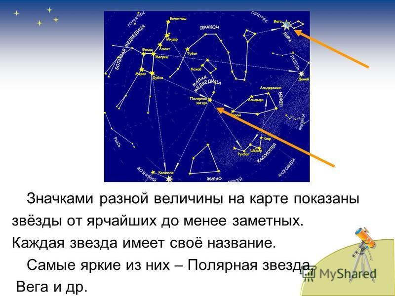 Значками разной величины на карте показаны звёзды от ярчайших до менее заметных. Каждая звезда имеет своё название. Самые яркие из них – Полярная звезда, Вега и др.