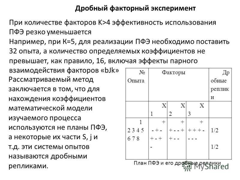 Дробный факторный эксперимент При количестве факторов K>4 эффективность использования ПФЭ резко уменьшается Например, при К=5, для реализации ПФЭ необходимо поставить 32 опыта, а количество определяемых коэффициентов не превышает, как правило, 16, вк