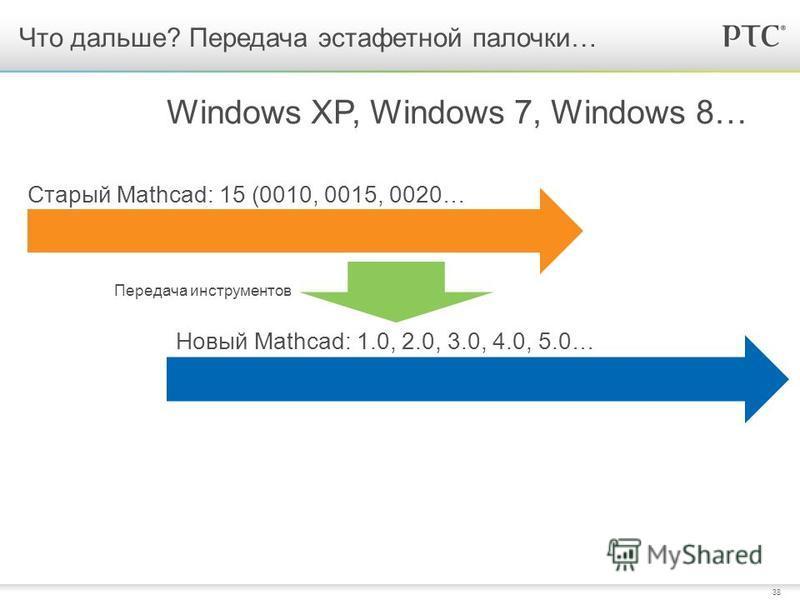 38 Что дальше? Передача эстафетной палочки… Старый Mathcad: 15 (0010, 0015, 0020… Новый Mathcad: 1.0, 2.0, 3.0, 4.0, 5.0… Windows XP, Windows 7, Windows 8… Передача инструментов