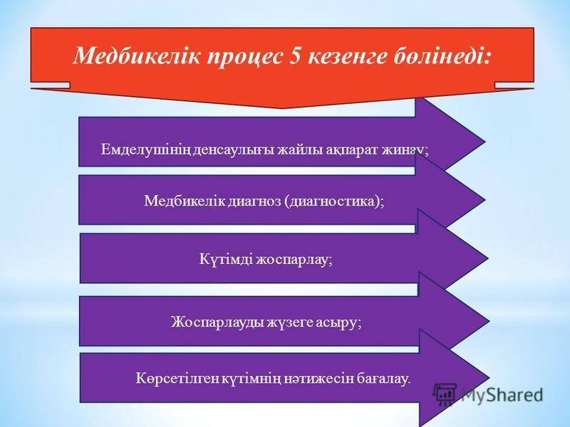 Емделушінің денсаулығы жайлы ақпарат жинау; Медбикелік диагноз (диагностика); Күтімді жоспарлау; Жоспарлауды жүзеге асыру; Медбикелік процесс 5 кезенге бөлінеді: Көрсетілген күтімнің нәтижесін бағалау.