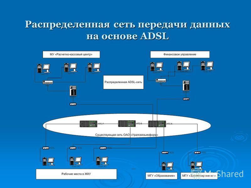 Распределенная сеть передачи данных на основе ADSL