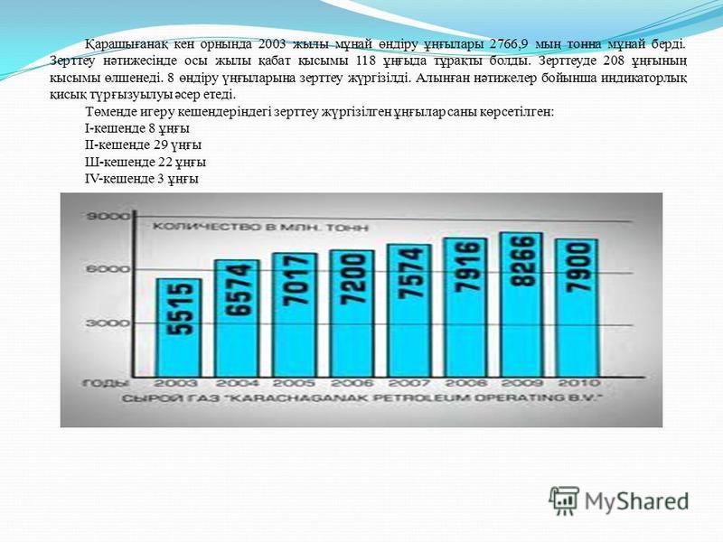 Қарашығанақ кен орнында 2003 жылы мұнай өндіру ұңғылары 2766,9 мың тонна мұнай берді. Зерттеу нәтижесінде осы жылы қабат қысымы 118 ұңғыда тұрақты болды. Зерттеуде 208 ұңғының кысымы өлшенеді. 8 өндіру үңғыларына зерттеу жүргізілді. Алынған нәтижелер