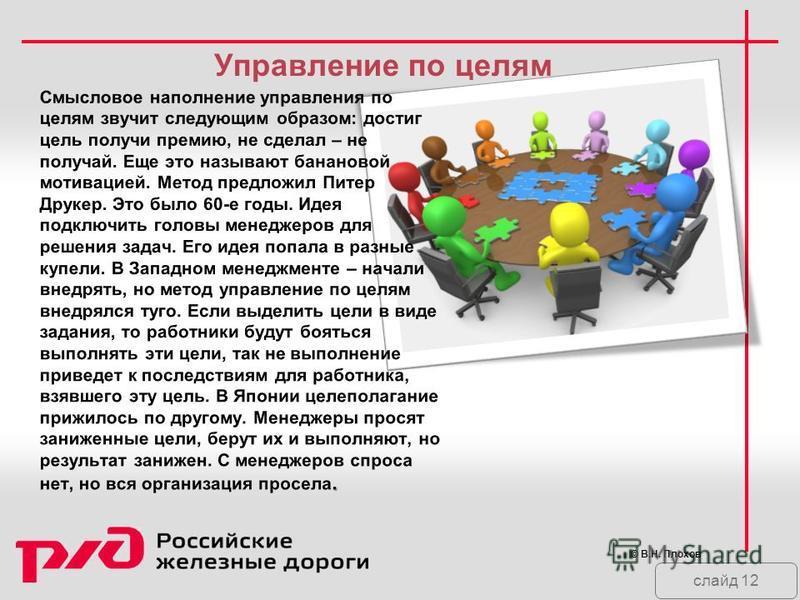 слайд 12 Управление по целям © В.Н. Плохов