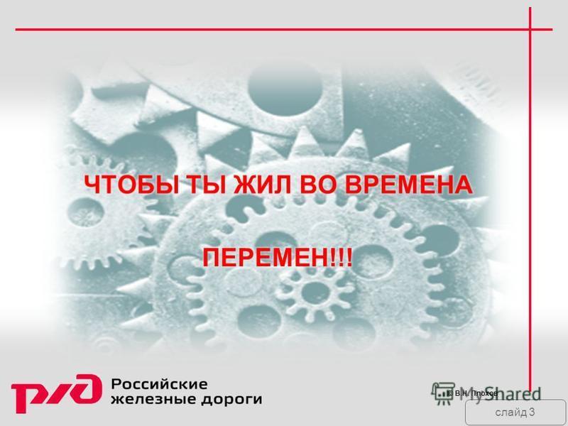слайд 3 © В.Н. Плохов