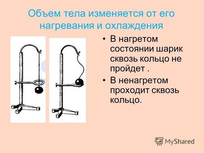 Объем тела изменяется от его нагревания и охлаждения В нагретом состоянии шарик сквозь кольцо не пройдет. В ненагретом проходит сквозь кольцо.