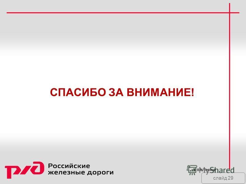 слайд 29 СПАСИБО ЗА ВНИМАНИЕ! © В.Н. Плохов