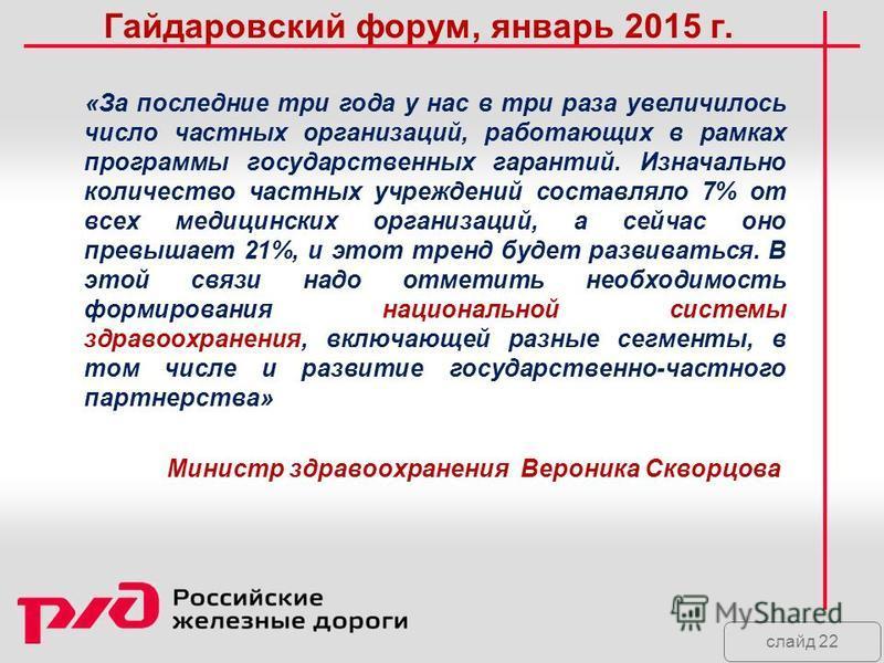 слайд 22 Гайдаровский форум, январь 2015 г. «За последние три года у нас в три раза увеличилось число частных организаций, работающих в рамках программы государственных гарантий. Изначально количество частных учреждений составляло 7% от всех медицинс