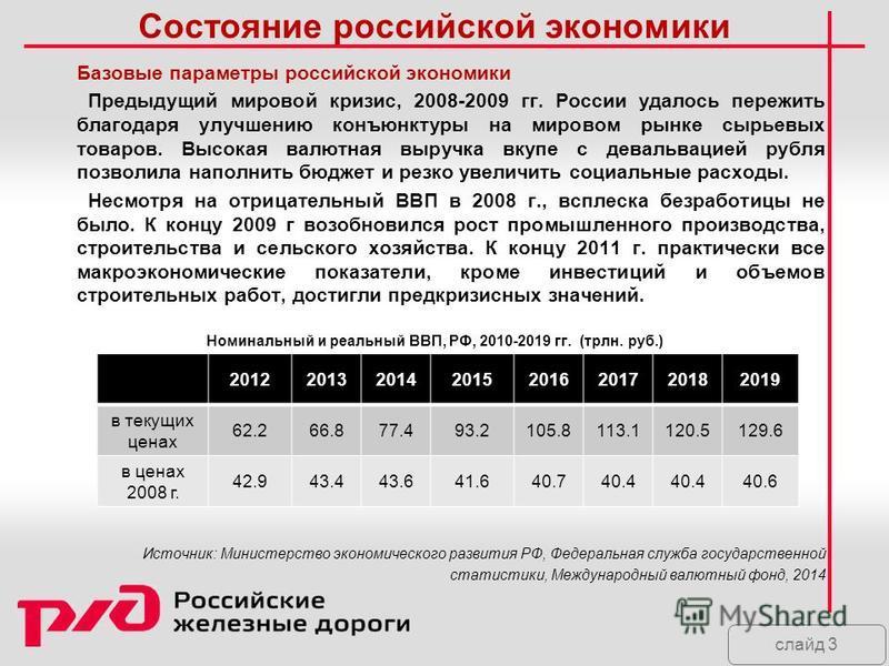 слайд 3 Состояние российской экономики Базовые параметры российской экономики Предыдущий мировой кризис, 2008-2009 гг. России удалось пережить благодаря улучшению конъюнктуры на мировом рынке сырьевых товаров. Высокая валютная выручка вкупе с девальв