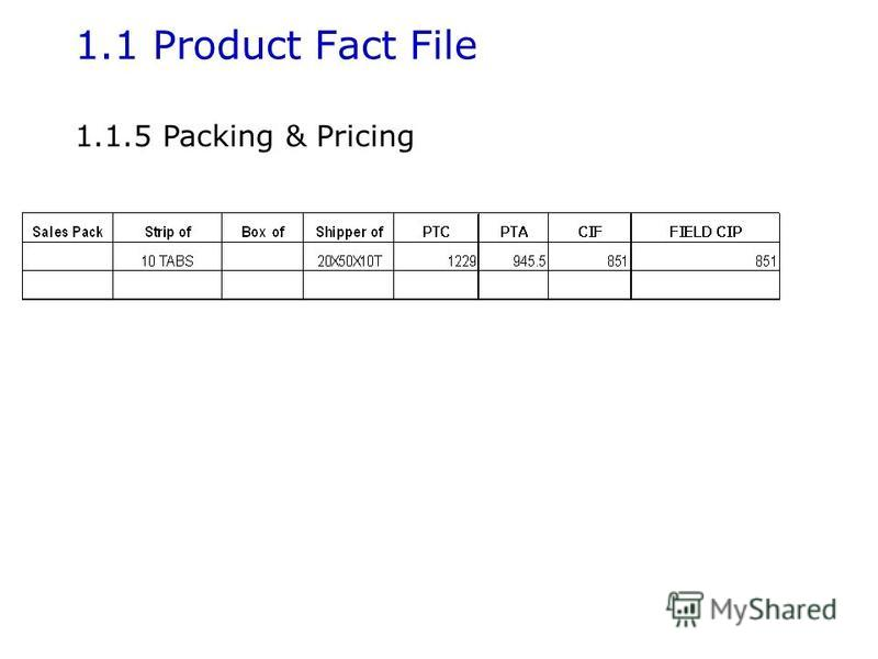 1.1 Product Fact File 1.1.5 Packing & Pricing