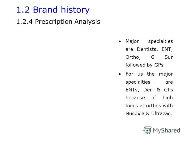 1.2 Brand history Major specialties are Dentists, ENT, Ortho, G Sur followed by GPs For us the major specialties are ENTs, Den & GPs because of high focus at orthos with Nucoxia & Ultrazac. 1.2.4 Prescription Analysis