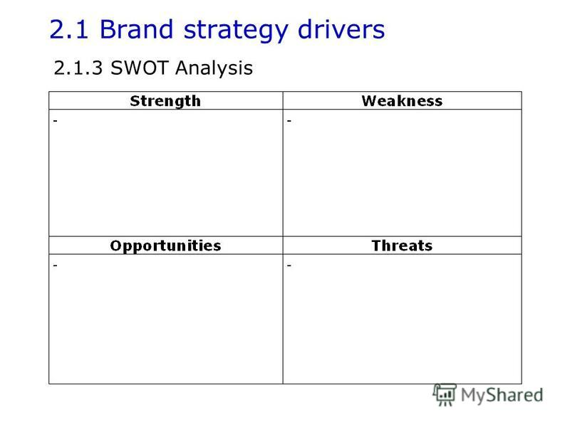 2.1 Brand strategy drivers 2.1.3 SWOT Analysis