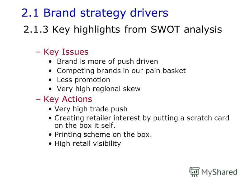 2.1 Brand strategy drivers 2.1.3 Key highlights from SWOT analysis –Key Issues Brand is more of push driven Competing brands in our pain basket Less promotion Very high regional skew –Key Actions Very high trade push Creating retailer interest by put