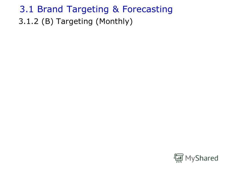 3.1 Brand Targeting & Forecasting 3.1.2 (B) Targeting (Monthly)