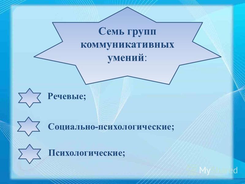 Речевые; Семь групп коммуникативных умений: Социально-психологические; Психологические;
