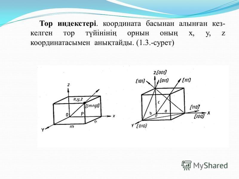 Тор индекстері. координата басынан алынған кез- келген тор түйінінің орнын оның x, y, z координатасымен анықтайды. (1.3.-сурет)