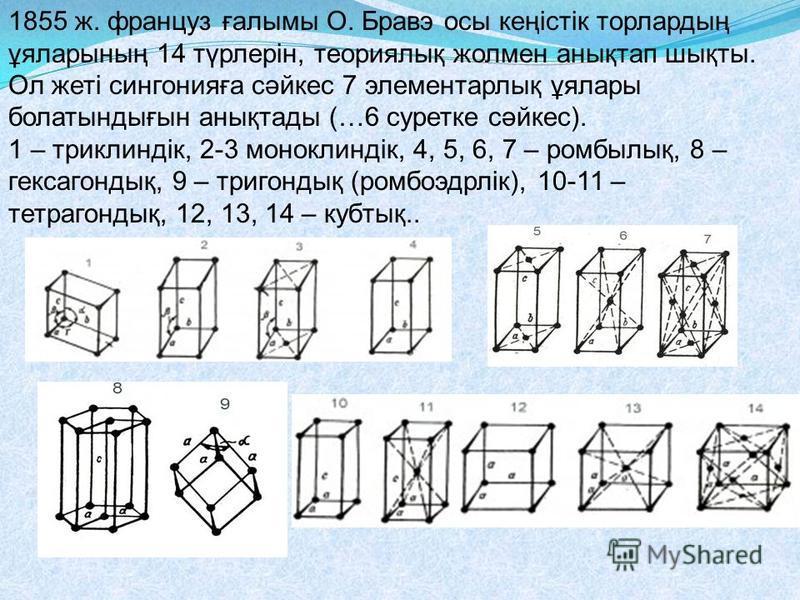 1855 ж. француз ғалымы О. Бравэ осы кеңістік торлардың ұяларының 14 түрлерін, теориялық жолмен анықтап шықты. Ол жеті сингонияға сәйкес 7 элементарлық ұялары болатындығын анықтады (…6 суретке сәйкес). 1 – триклиндік, 2-3 моноклиндік, 4, 5, 6, 7 – ром