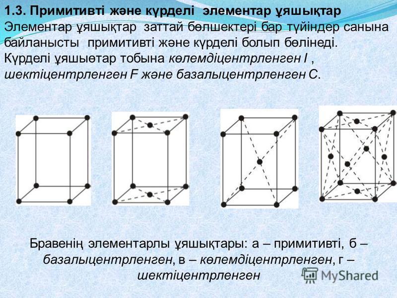 1.3. Примитивті және күрделі элементар ұяшықтар Элементар ұяшықтар заттай бөлшектері бар түйіндер санына байланысты примитивті және күрделі болып бөлінеді. Күрделі ұяшыөтар тобына көлемдіцентрленген I, шектіцентрленген F және базалыцентрленген С. Бра